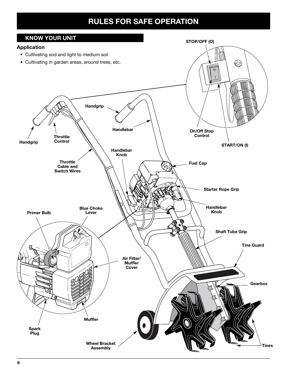 Koomey Unit Operational Manual