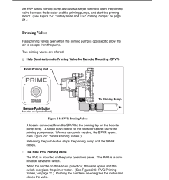 hale primer pump diagram wiring diagram page hale primer pump diagram [ 954 x 1235 Pixel ]