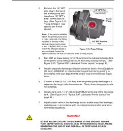 figure 3 11 pump fittings hale esp priming system user manualfigure 3 11 pump fittings hale [ 954 x 1235 Pixel ]