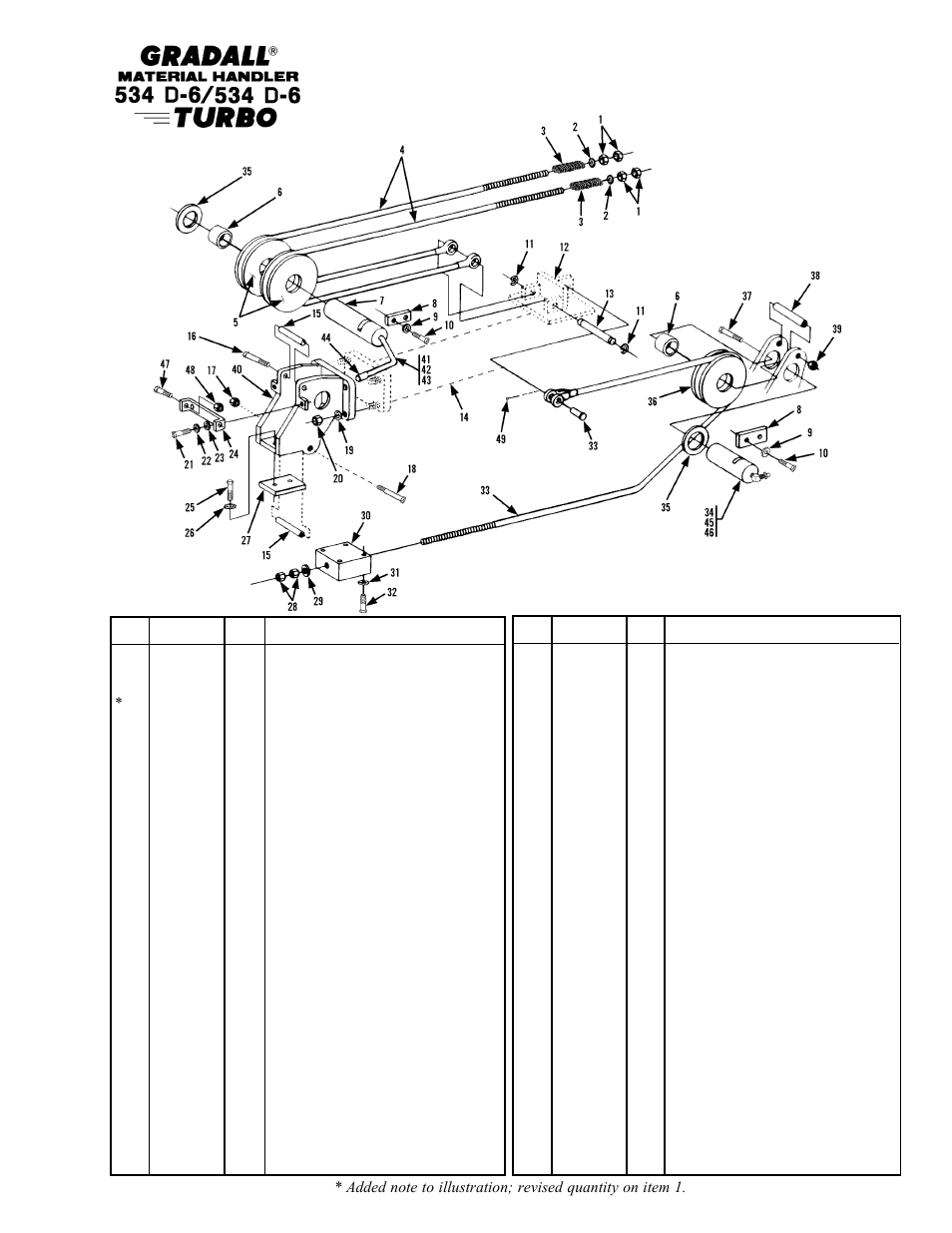 Gradall Ignition Switch Wiring Diagram Bard Electric