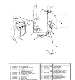 section 11 electrical electrical engine wiring 522 gradall 524 parts manual user manual page 200 312 [ 954 x 1235 Pixel ]