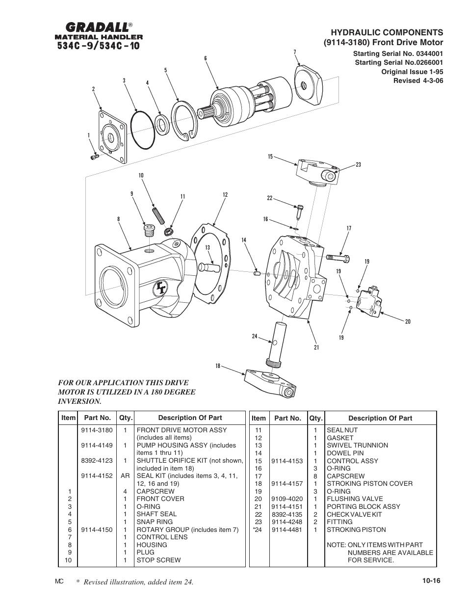 Outback Fuse Box Diagram On 1976 Pontiac Grand Prix Wiring Diagram