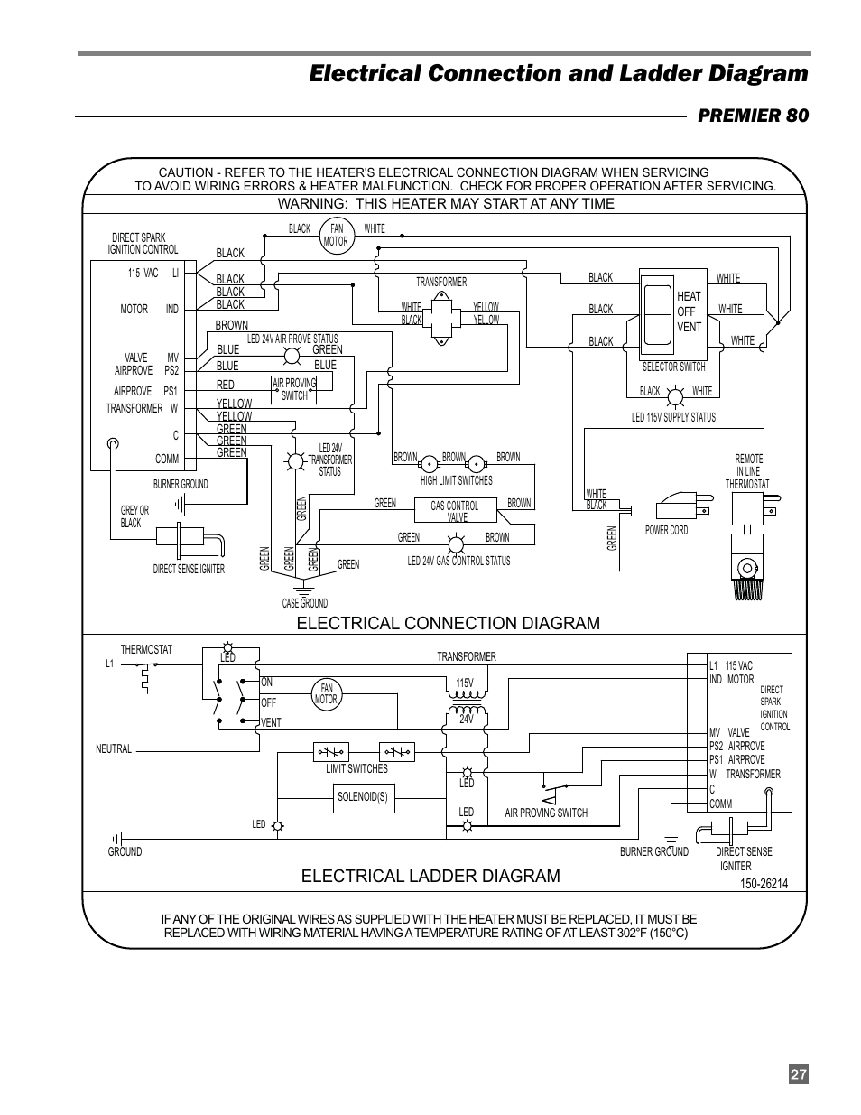 medium resolution of electrical connection and ladder diagram premier 80 electrical connection diagram l b white 170 premier user manual page 27 34