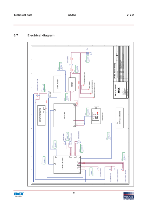 small resolution of 7 electrical diagram ga450 mixer wiring fa st fluid fast basic house wiring diagrams fa wiring diagram