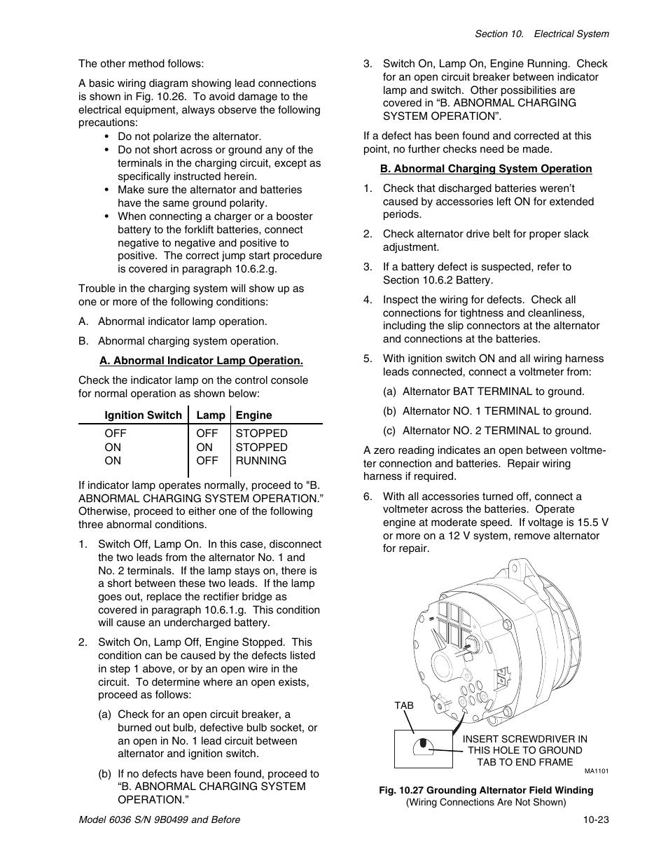 medium resolution of open wiring harnes