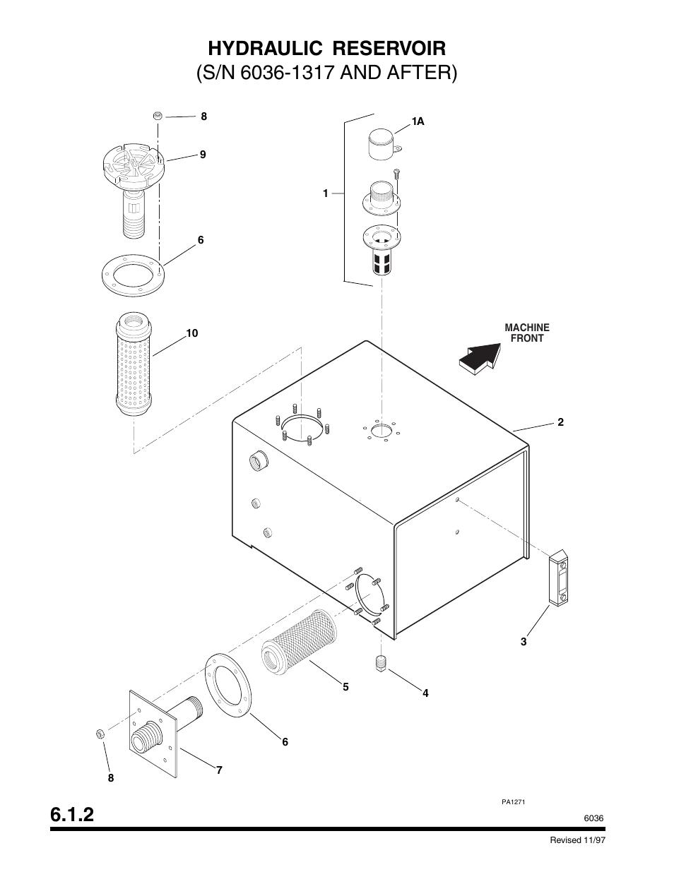 Manual 8021 63 125