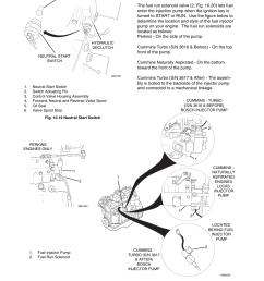 3 fuel run solenoid skytrak 6036 service manual user manual page 290 342 [ 954 x 1235 Pixel ]