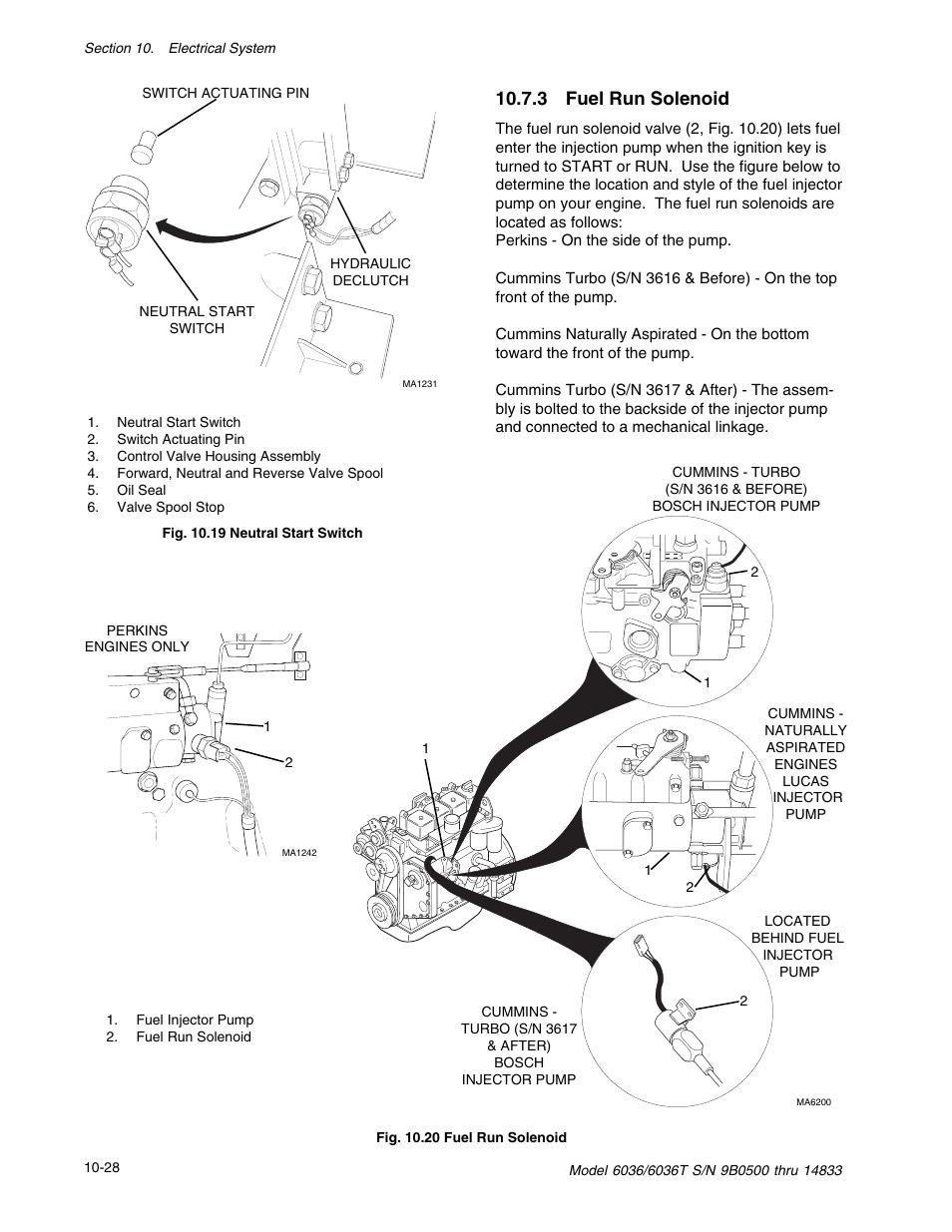 hight resolution of 3 fuel run solenoid skytrak 6036 service manual user manual page 290 342