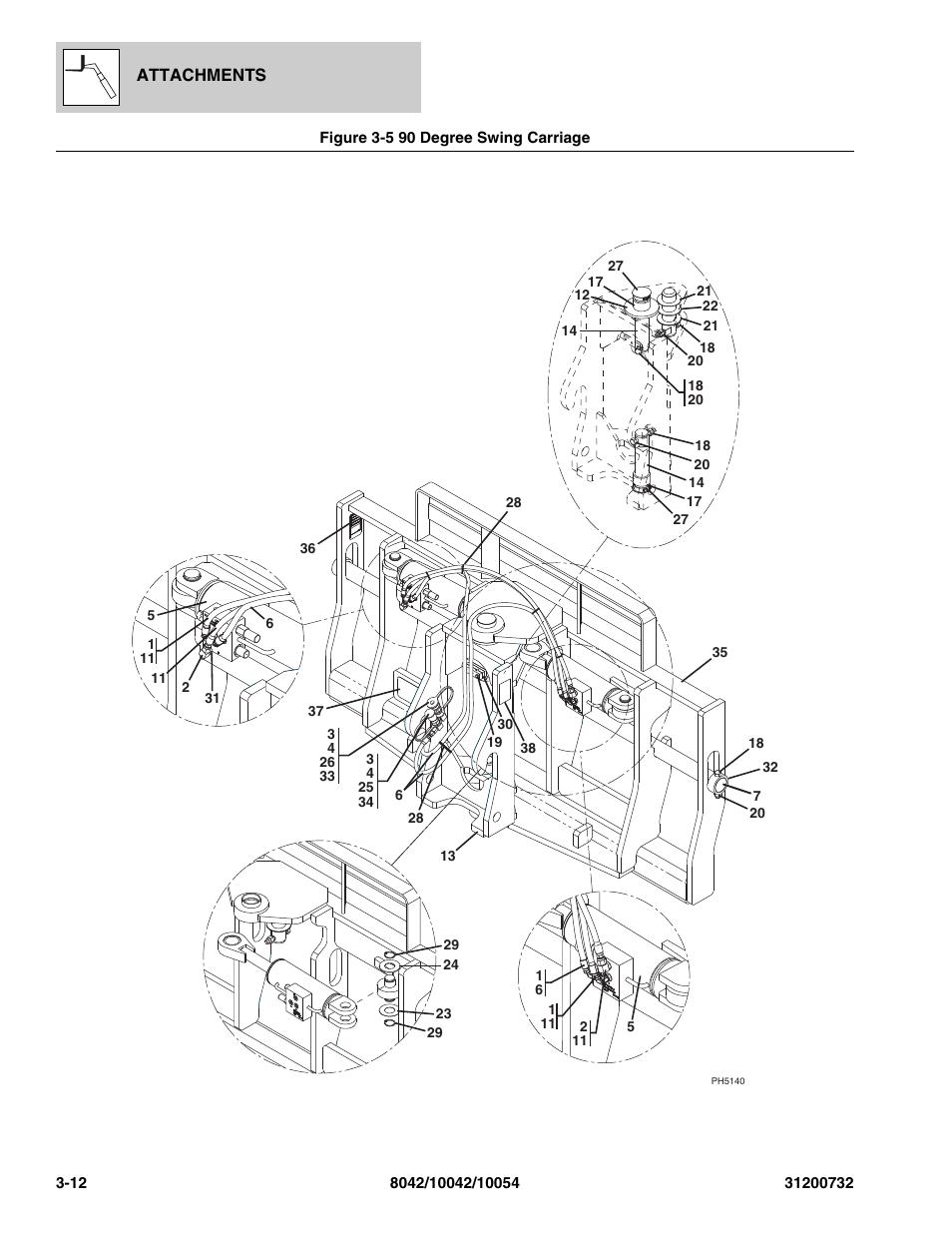 Figure 3-5 90 degree swing carriage, 90 degree swing