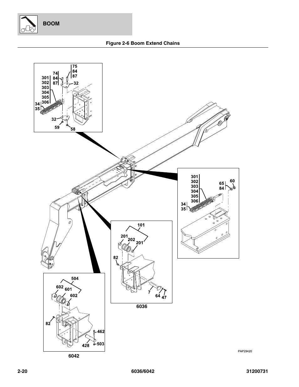 Boom Chain Diagram