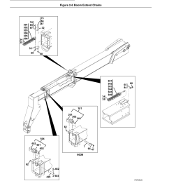 figure 2 6 boom extend chains boom extend chains 20 chain assy see figure 2 6 for details skytrak 6036 parts manual user manual page 40 364 [ 954 x 1235 Pixel ]