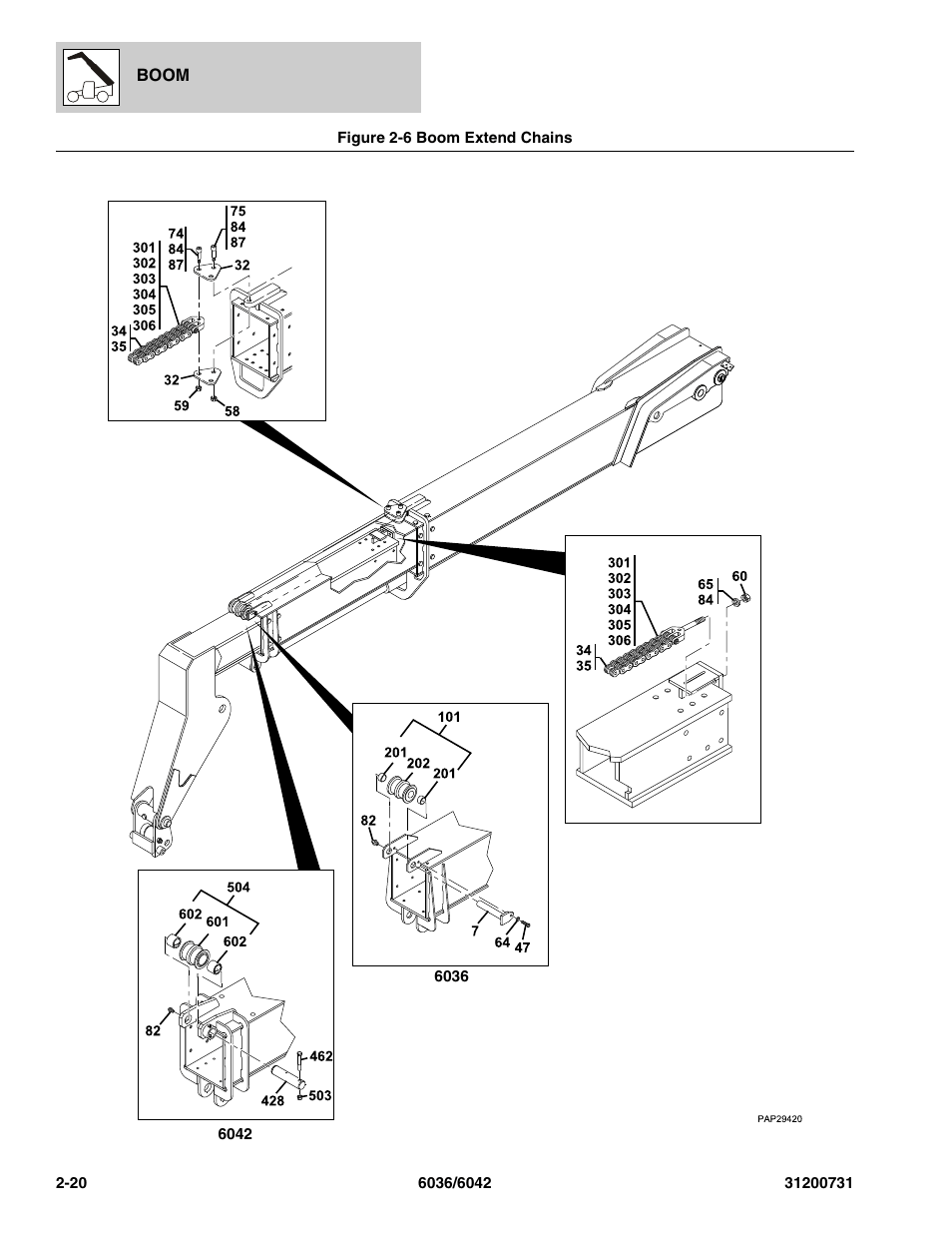 medium resolution of figure 2 6 boom extend chains boom extend chains 20 chain assy see figure 2 6 for details skytrak 6036 parts manual user manual page 40 364