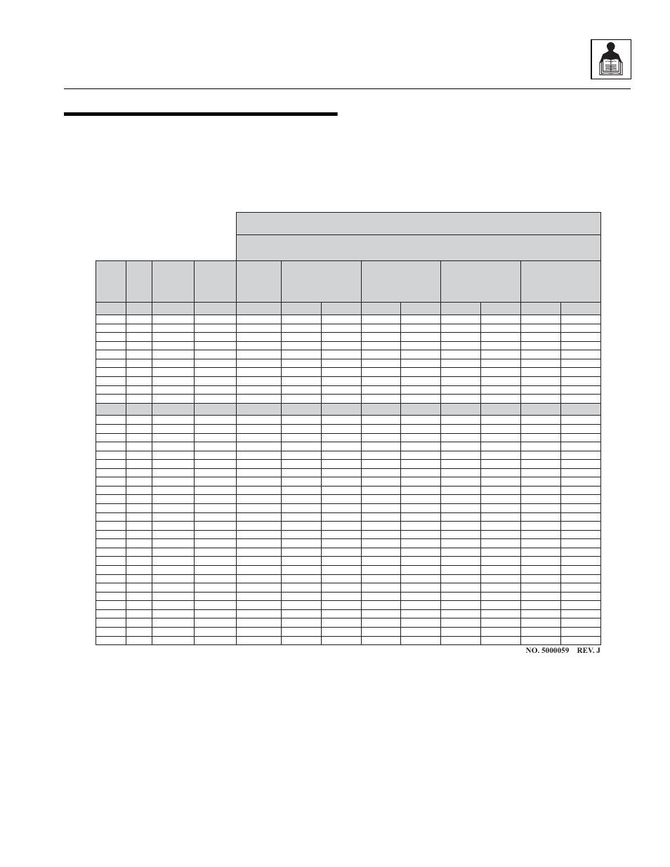 2 torque charts, 1 sae fastener torque chart, Torque