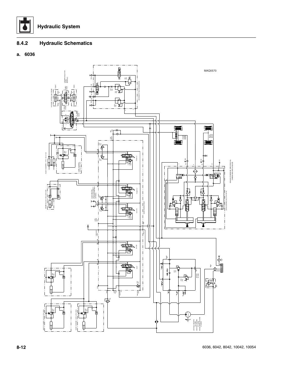 2 hydraulic schematics, Hydraulic schematics, Hydraulic