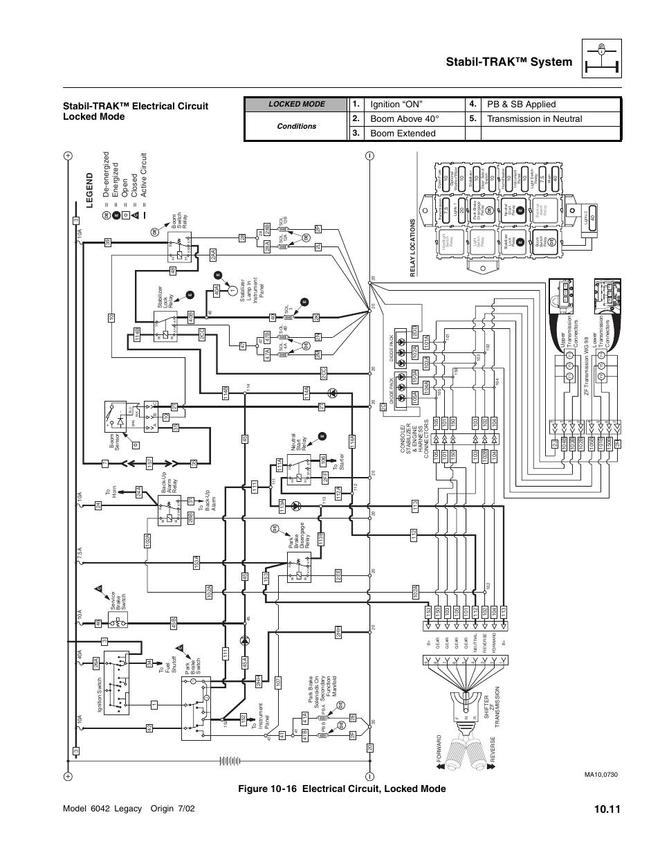 "Stabil-trak™ system, Ignition ""on, Pb & sb applied"