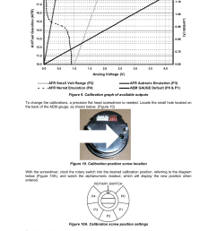 o2 aem uego wideband wiring diagram aem 30 4110 digital wideband uego gauge user manual page 12 14 on  [ 954 x 1235 Pixel ]
