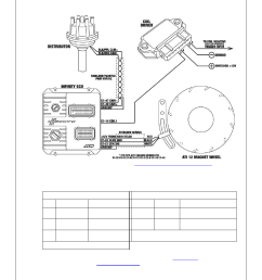 aem infinity supported applications universal v8 engine user rh manualsdir com [ 954 x 1235 Pixel ]