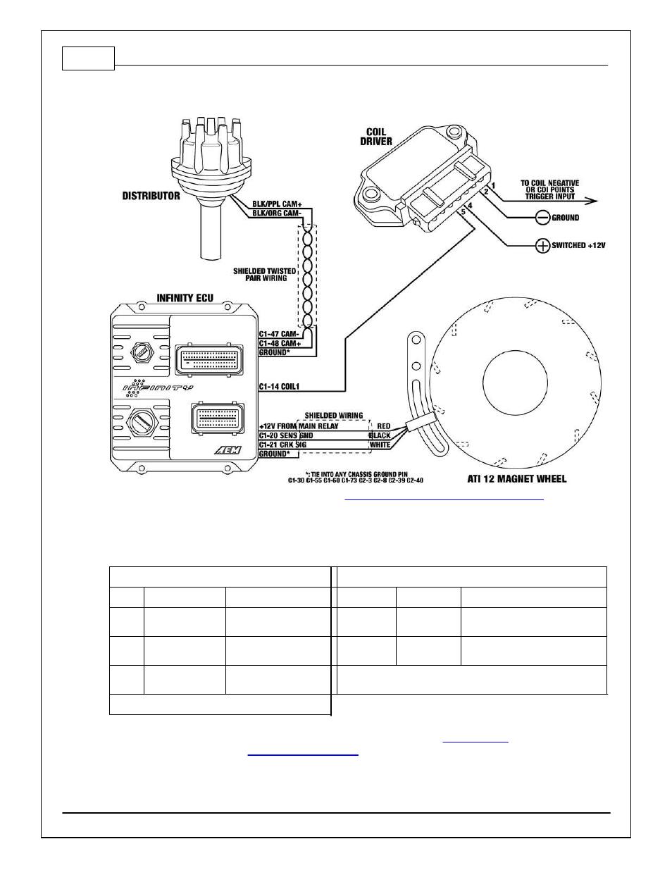 medium resolution of aem infinity supported applications universal v8 engine user rh manualsdir com