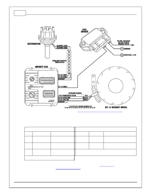 small resolution of aem infinity supported applications universal v8 engine user rh manualsdir com