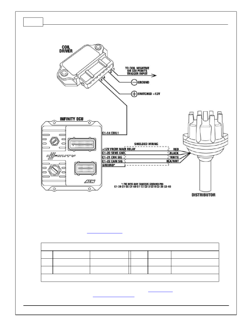small resolution of fast dual sync distributor aem infinity supported applications universal v8 engine user manual page 20 46