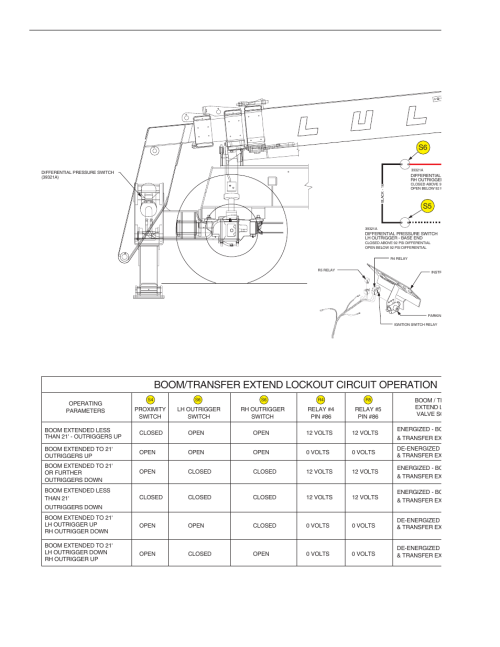 small resolution of fermec tractor wiring diagrams