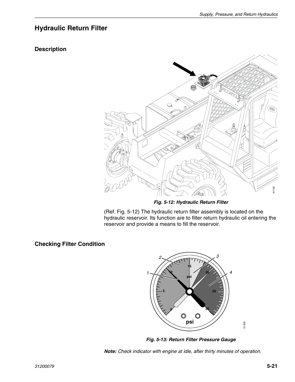 Hydraulic return filter, Description, Checking filter