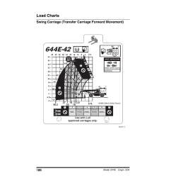 murray lawn mower ignition wiring diagram 425615x99b electrical ford ignition switch wiring diagram murray 42544x8c ignition [ 954 x 1235 Pixel ]