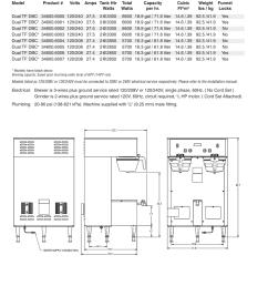 dimensions u0026 specifications canada bunn brewwise dual tf dbc userdimensions u0026 specifications  [ 954 x 1235 Pixel ]