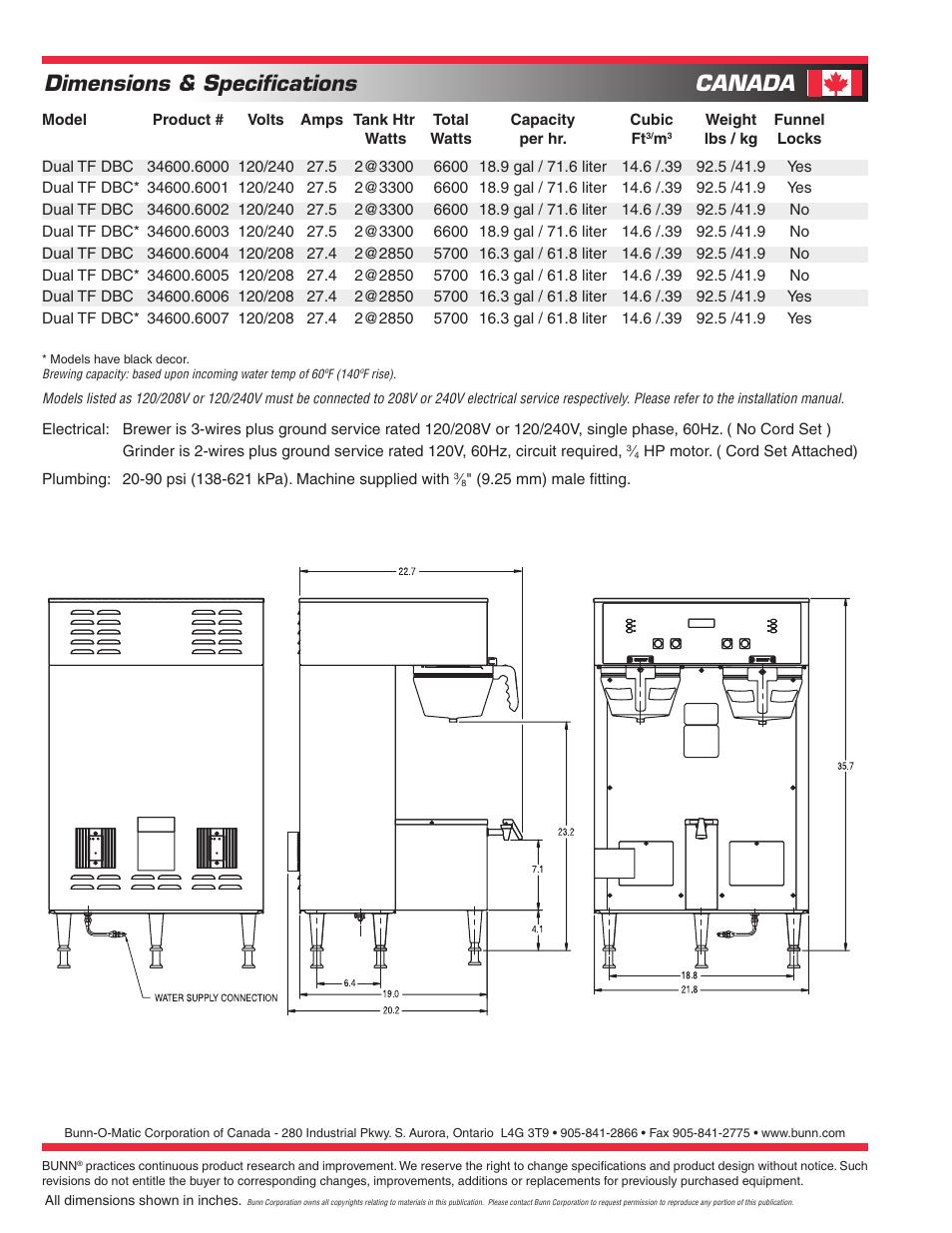 medium resolution of dimensions u0026 specifications canada bunn brewwise dual tf dbc userdimensions u0026 specifications