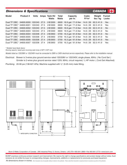small resolution of dimensions u0026 specifications canada bunn brewwise dual tf dbc userdimensions u0026 specifications
