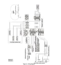 jlg wiring diagram wiring libraryjlg 40h wiring diagram 11 [ 954 x 1235 Pixel ]