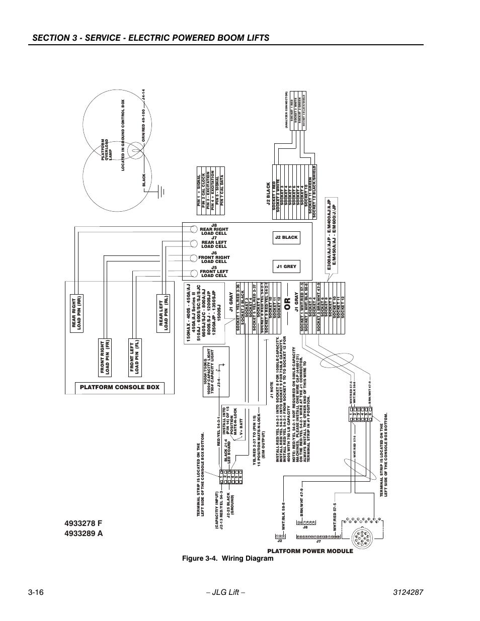 medium resolution of jlg wiring diagram wiring libraryjlg 40h wiring diagram 11