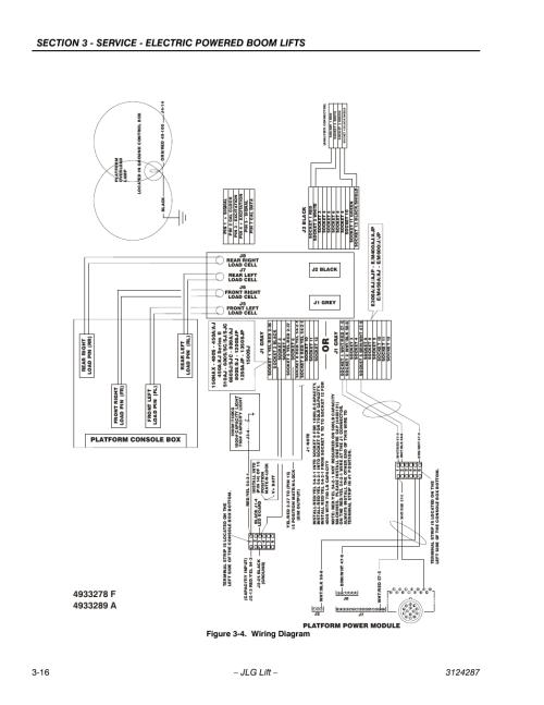 small resolution of jlg wiring diagram wiring libraryjlg 40h wiring diagram 11