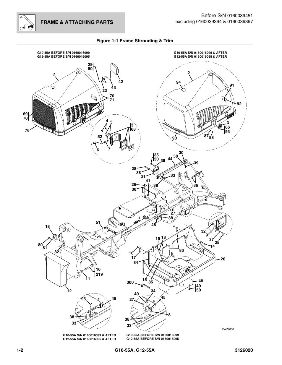 Figure 1-1 frame shrouding & trim, Frame shrouding & trim