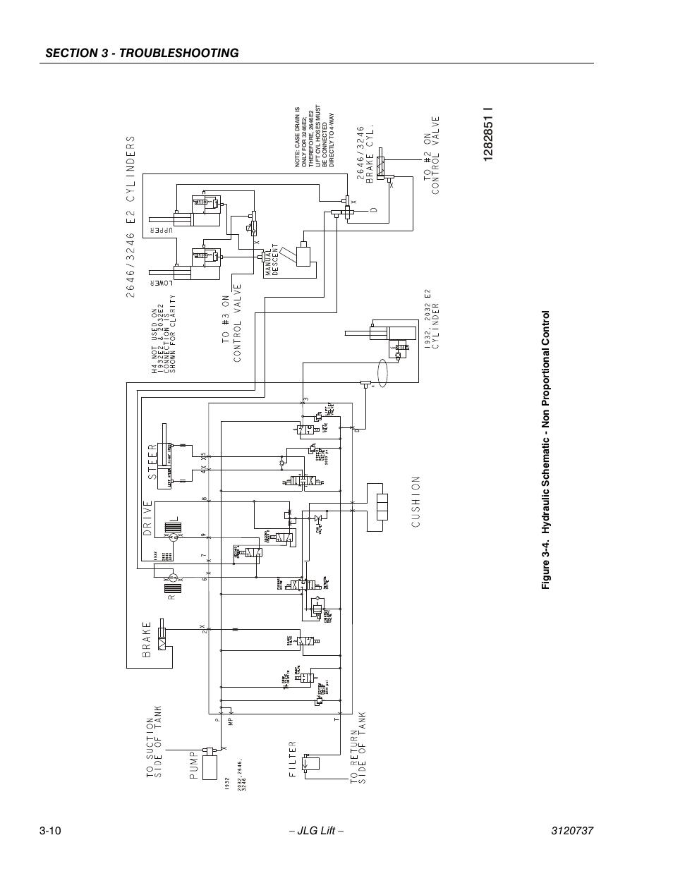 medium resolution of jlg 3246 wiring diagram wiring diagramsjlg 3246 wiring diagram wiring diagram automotivejlg 2032e2 wiring diagram schematic