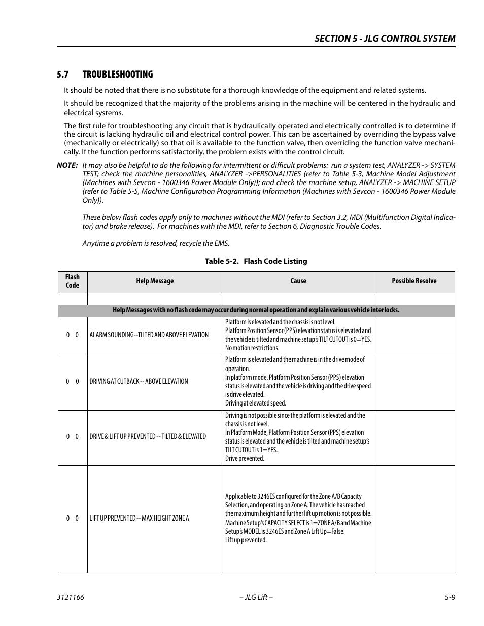 Jlg 3246es Wiring Diagram General Data 1350sjp Elsalvadorla Manual Model