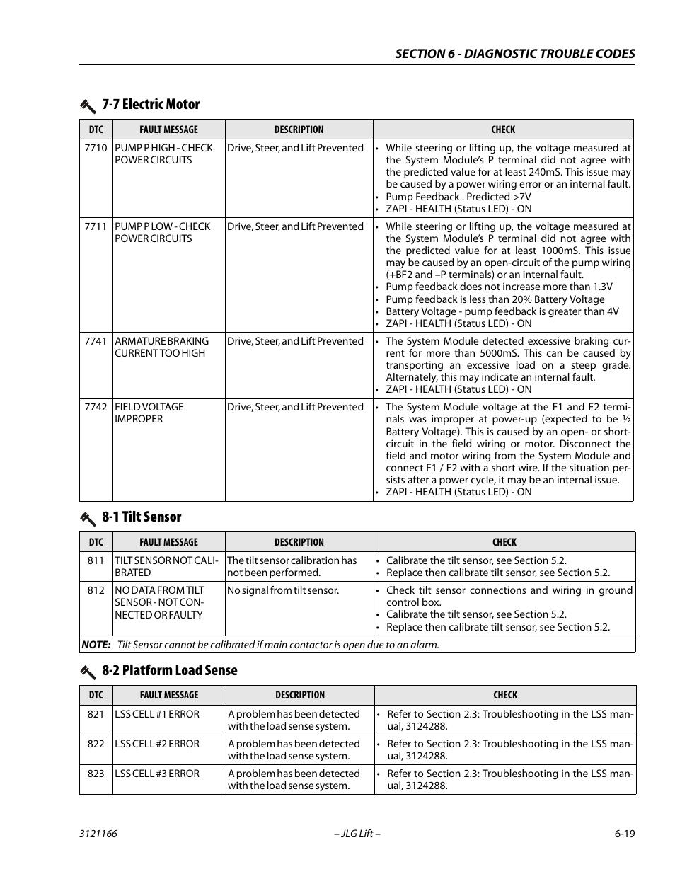 jlg 3246es service manual page171?resize\\\\\\\\\\\\\\\=665%2C861 peterbilt tachometer wiring diagram peterbilt starter wiring 2000 peterbilt 379 tachometer wiring diagram at readyjetset.co