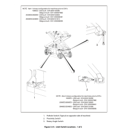 limit switch locations 1 of 2 53 jlg 3246es service manual user manual page 89 222 [ 954 x 1235 Pixel ]