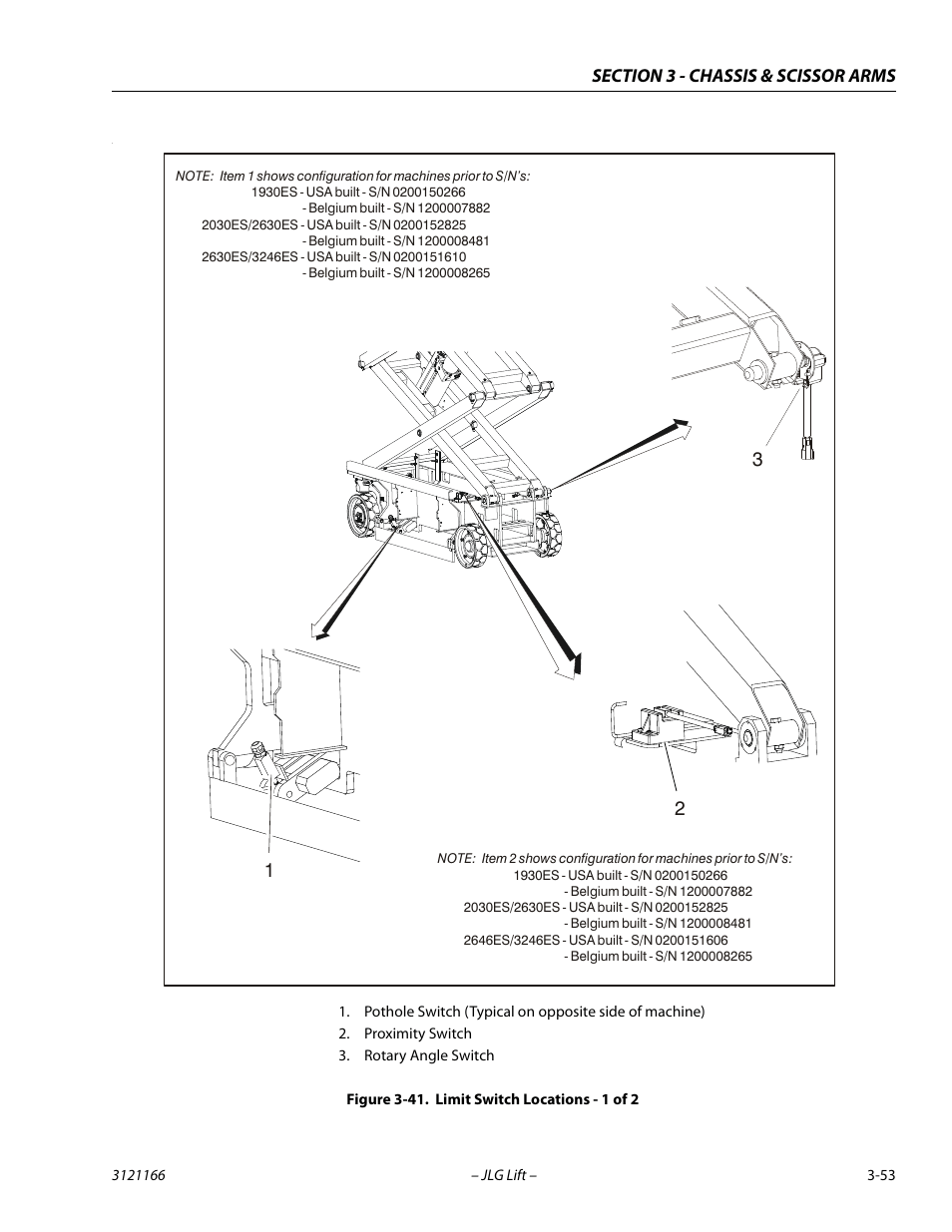 medium resolution of limit switch locations 1 of 2 53 jlg 3246es service manual user manual page 89 222