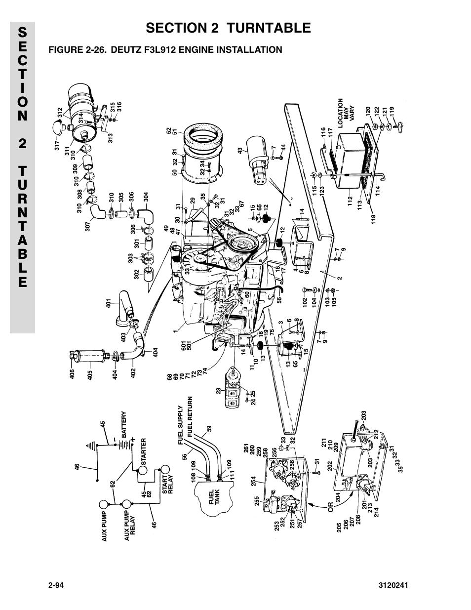 Figure 2-26. deutz f3l912 engine installation, Deutz