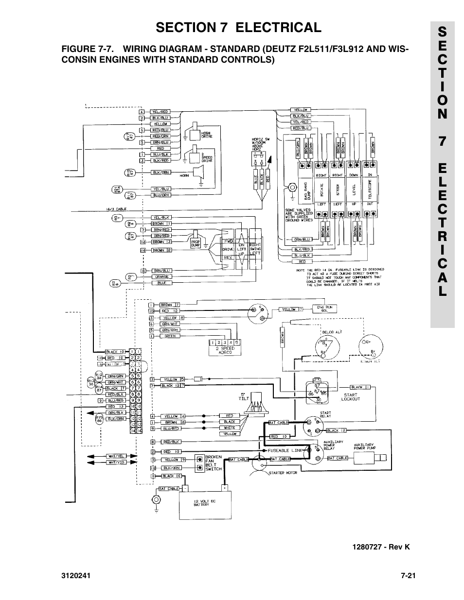 hight resolution of jlg 40h wiring diagram wiring diagram for you