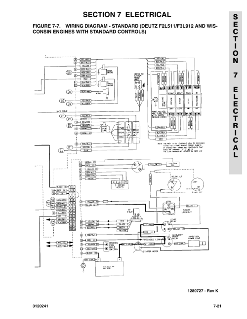 small resolution of jlg 40h wiring diagram wiring diagram for you