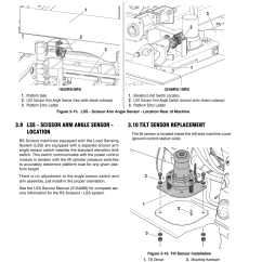 110 Wiring Diagram Draw A Explaining The Water Cycle 9 Lss - Scissor Arm Angle Sensor Location, 10 Tilt Replacement, ...