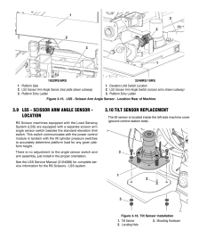 jlg battery wiring diagram wiring diagram centrejlg scissor lift control wiring diagram wiring diagram today [ 954 x 1235 Pixel ]