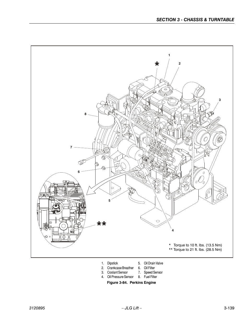 medium resolution of perkins engine 139 jlg 460sj service manual user manual page 191 462
