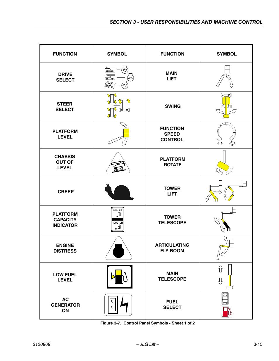 Db25 1205 Wiring Diagram - Auto Electrical Wiring Diagram ... Db Rj Wiring Diagram on