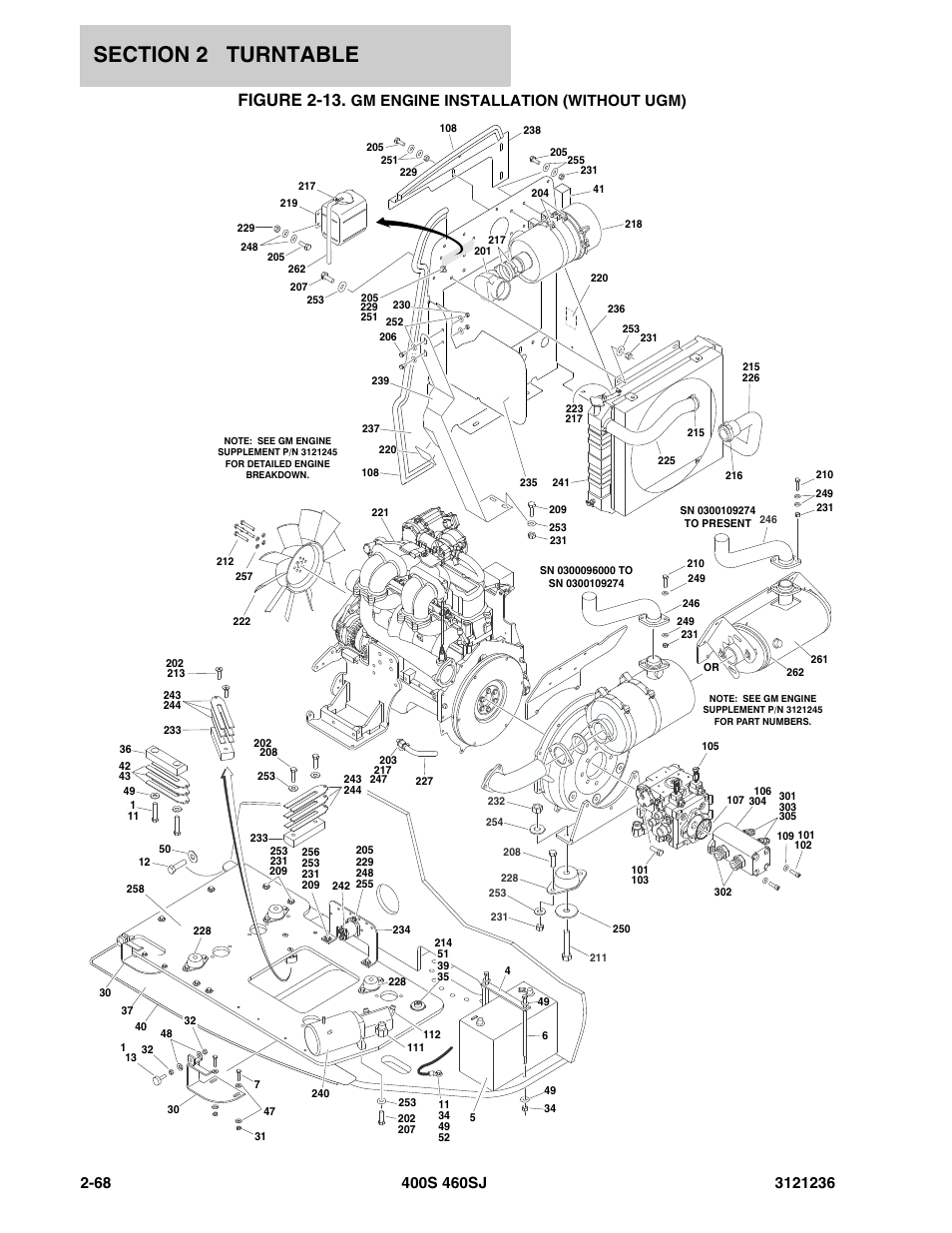 Figure 2-13. gm engine installation (without ugm), Gm