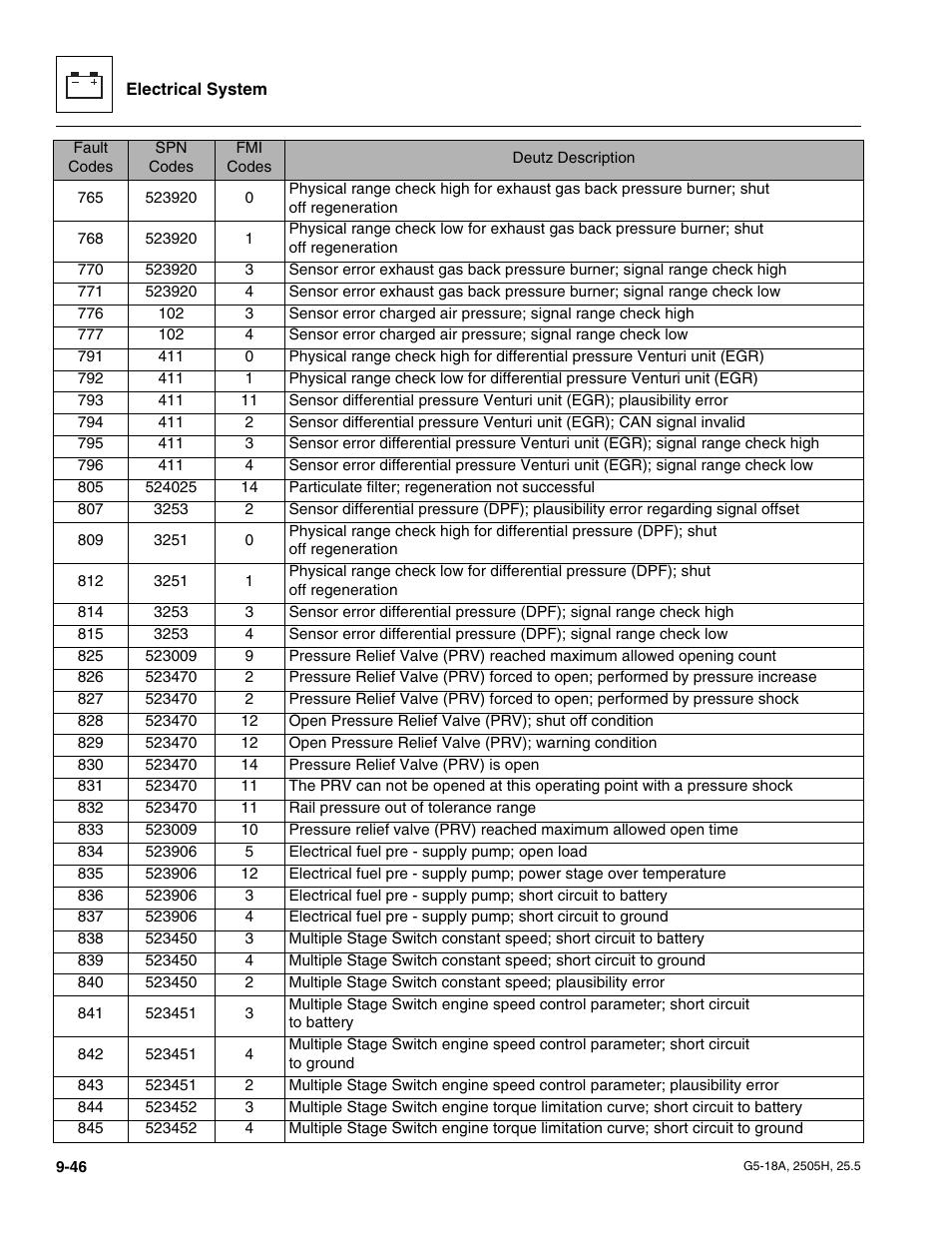deutz emr2 wiring diagram 2000 pontiac grand prix starter manual code erreur books