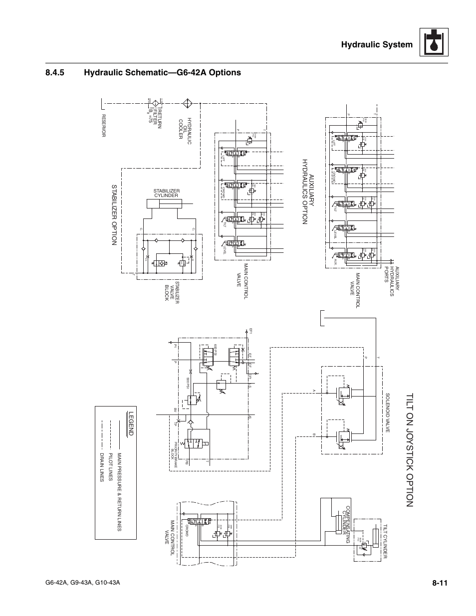 5 hydraulic schematic—g6-42a options, Hydraulic schematic