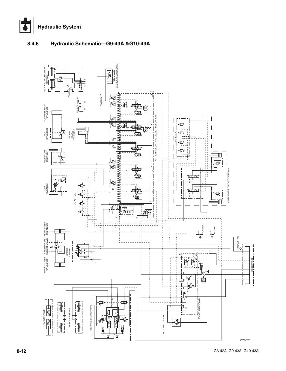 6 hydraulic schematic—g9-43a &g10-43a, Hydraulic schematic